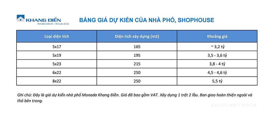 Bảng giá dự kiến Dự Án Rosita Garden Khang Điền, Đường 990, Hồ Chí Minh