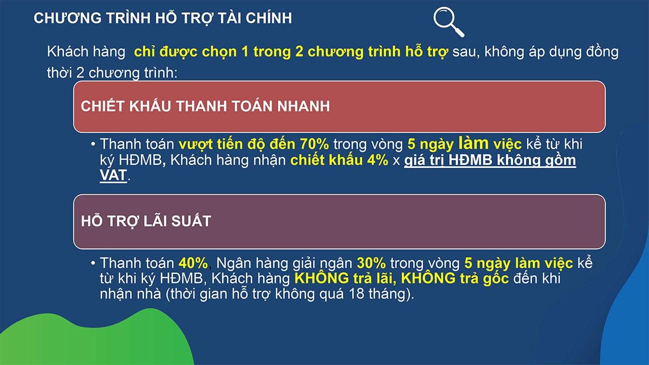 Chuong trinh ho tro tai chinh Lovera Vista